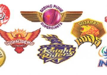 आईपीएल क्रिकेटमा कुन टिम कस्ता ?